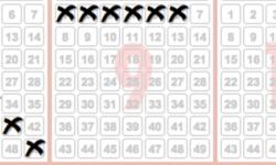 Comment augmenter réellement vos chances de gagner (plus) au loto